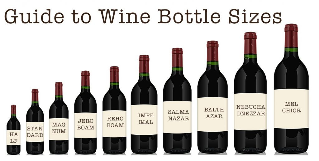Guide to Wine Bottle Sizes IMG 1024x516